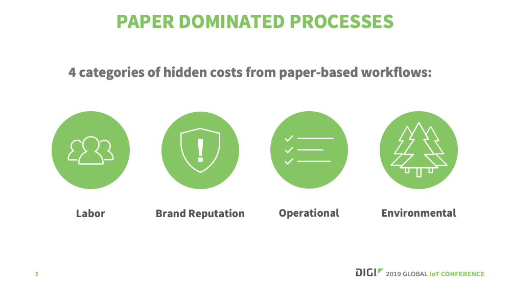 costs of paper processes