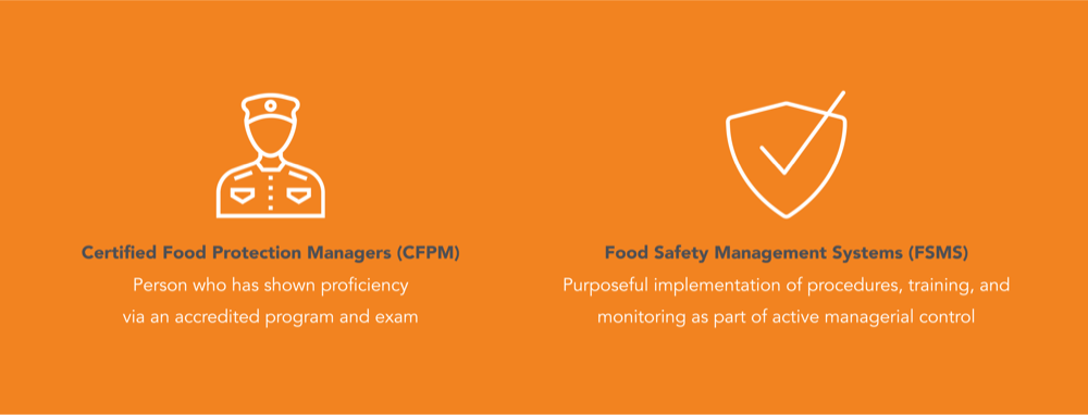 food safety control strategies