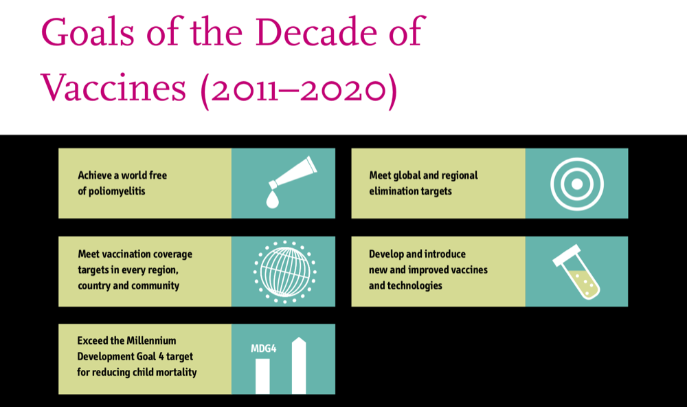 goals of the decade of vaccines