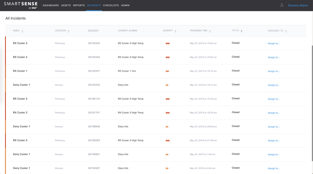 smartsense dashboard  incidents view