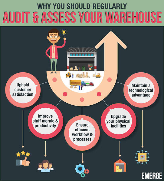 Why-You-Should-Regularly-Audit-and-Assess-Your-Warehouse-928x1024